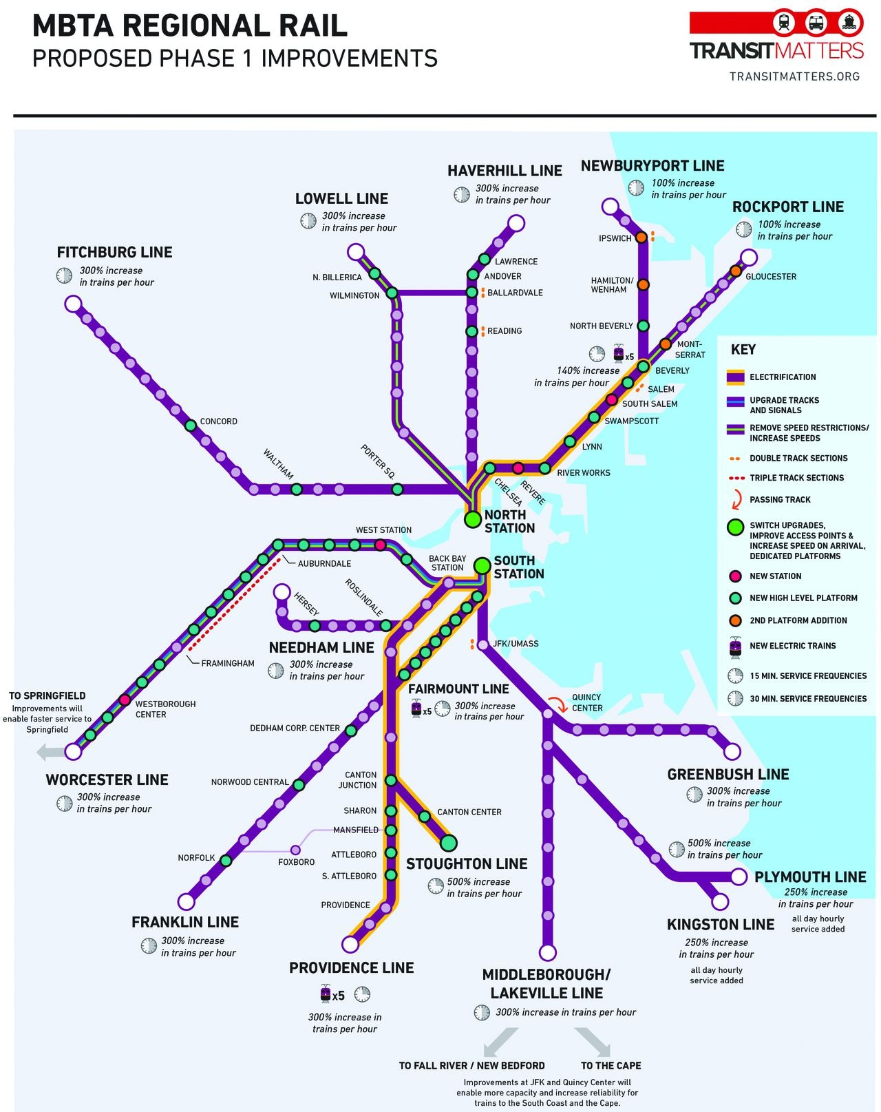 "This map, created by the advocacy group TransitMatters, envisions the first phase of improvements that could turn our existing commuter rail network into a ""regional rail"" system. It expands on a plan for upgrading commuter rail that the MBTA's Fiscal and Management Control Board approved in 2019. TransitMatters' executive director, Jarred Johnson, says regional rail would function more like a subway system does, with shorter trains that run more frequently and at higher speeds. Some stations and tracks would need to be added.TRANSITMATTERS"