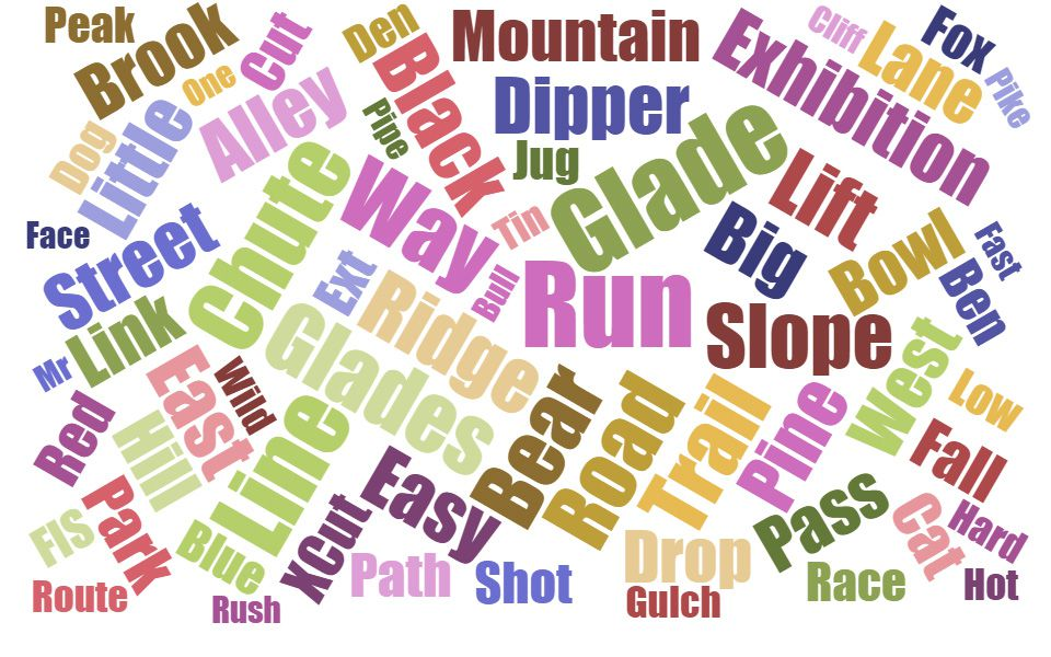 This word cloud shows the most commonly used words in the more than 2,000 different ski trail names used in New England.