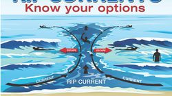 Forecasters are warning of rip currents along the Mass. and R.I. coasts today.