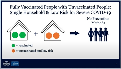 Fully-vaccinated people can gather without masks CDC says – The Boston Globe