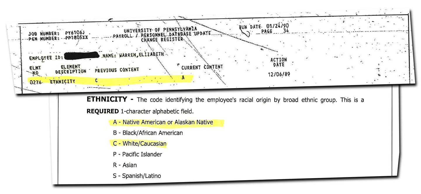 Warren changed her listed ethnicity to Native American in December 1989, nearly three years after she was hired as a white woman by the University of Pennsylvania Law School.